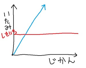 sikiiti2.jpgのサムネイル画像