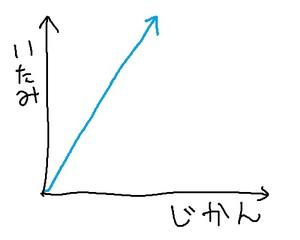 sikiiti3.jpgのサムネイル画像