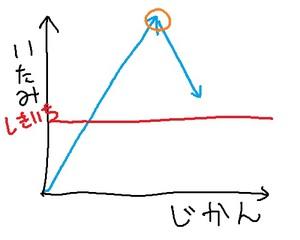 sikiiti4.jpgのサムネイル画像